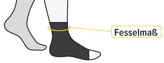 Sprunggelenksbandage Fesselmaß ermitteln